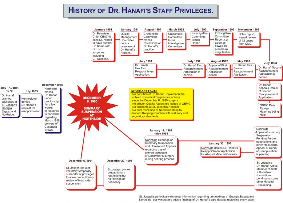 Hanafi-Legal-Presentation-Graphics