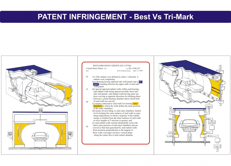 Infringment-Trial-Graphics