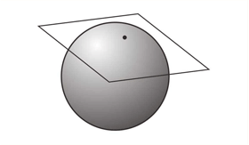 Tangent plane to a sphere
