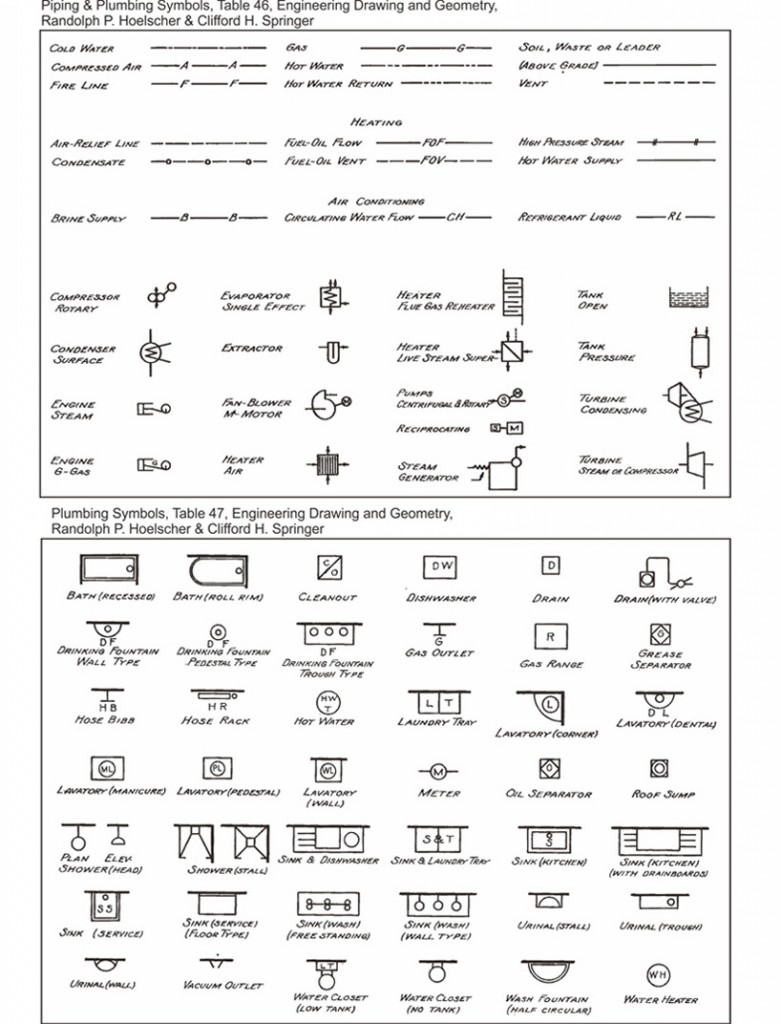 Mechanical engineering drawing symbols mechanical engineering drawing symbols photo8 buycottarizona